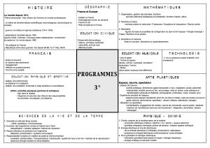Programmes Troisième