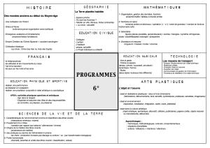 Programmes Sixième